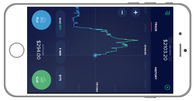 Aplikasi trading binary Ayrex