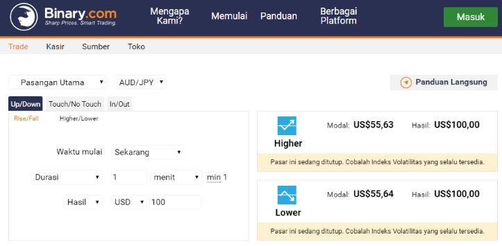 Platform trading opsi biner Binary.com