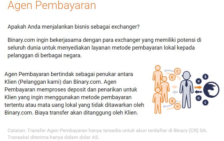 Info pembayaran Binary.com