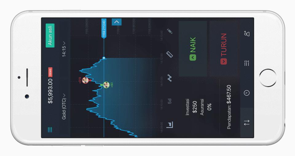 Aplikasi trading binary option