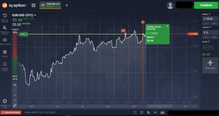 Platform trading IQ Option