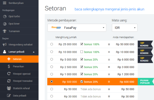 Tawaran bonus IQ Option