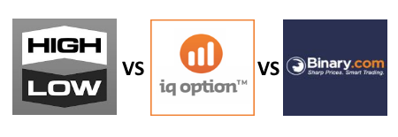 HighLow vs IQ Option vs Binary.com