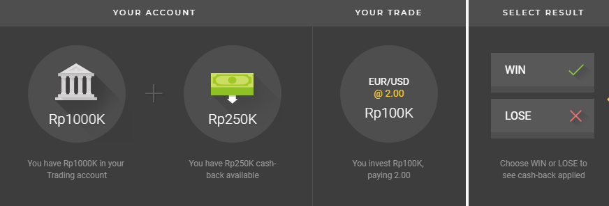 HighLow Trading Loyalty Bonus