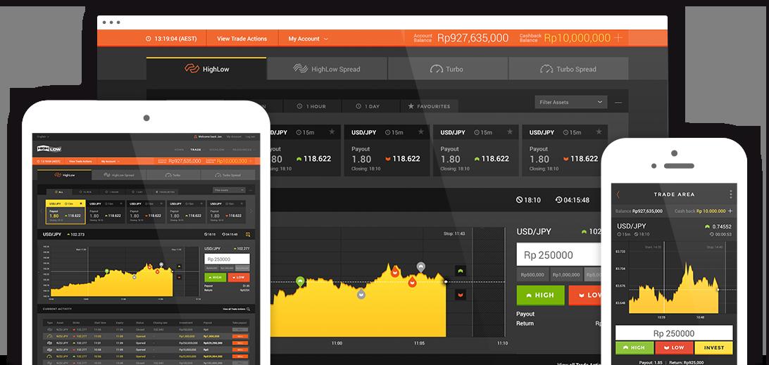 Platform Trading HighLow