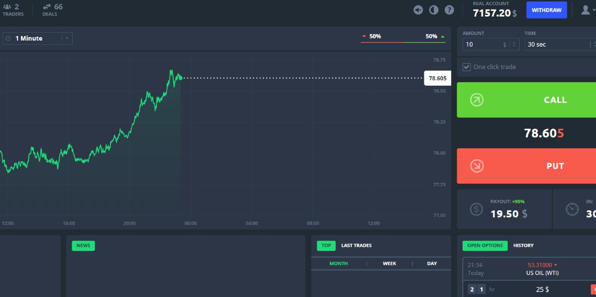 Platform Trading Zentrader