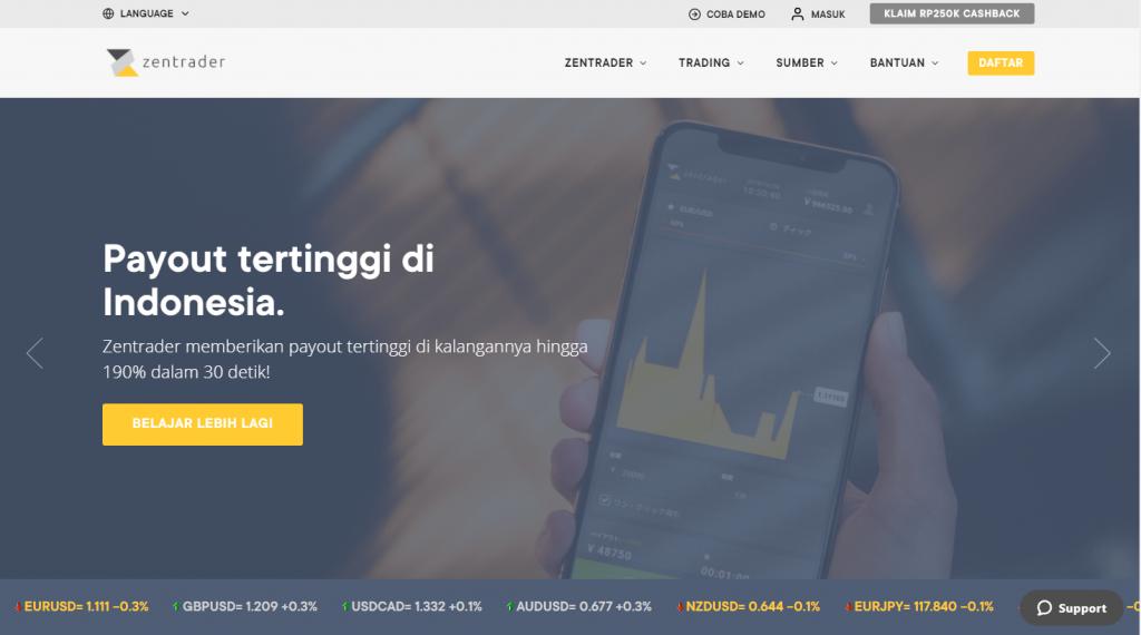 Situs web zentrader indonesia
