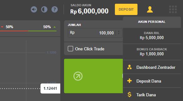 Zentrader Indonesia Cashback